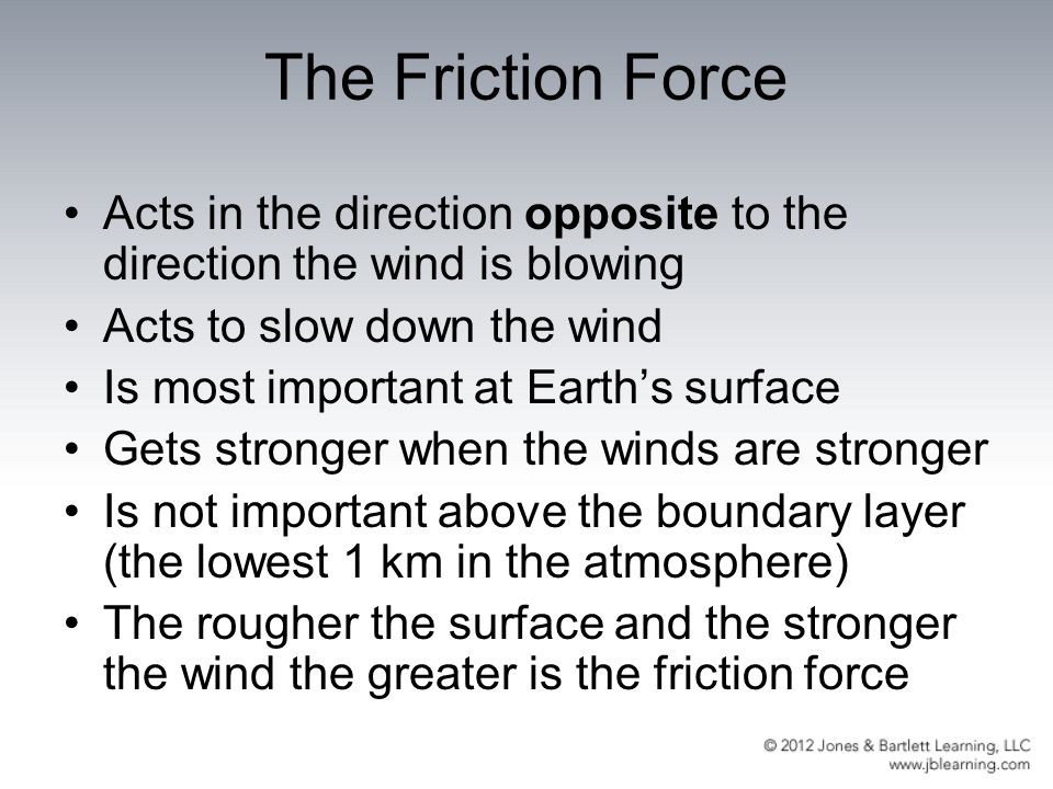 The Friction Force Acts in the direction opposite to the direction the wind is blowing. Acts to slow down the wind.