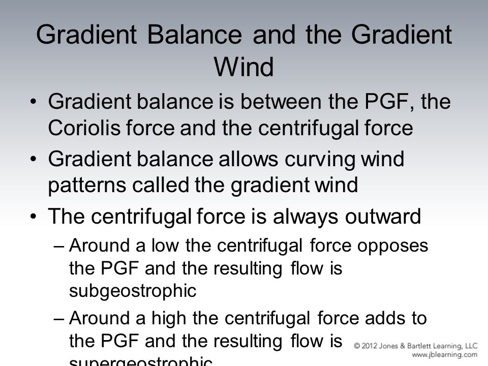 Gradient Balance and the Gradient Wind
