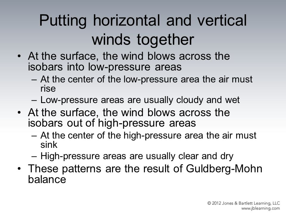 Putting horizontal and vertical winds together