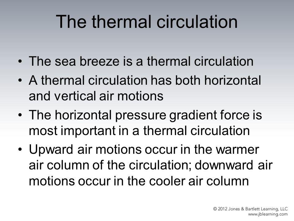 The thermal circulation