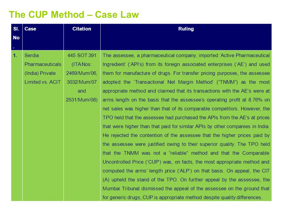 The CUP Method – Case Law