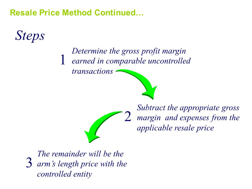 1 2 3 Steps Resale Price Method Continued…