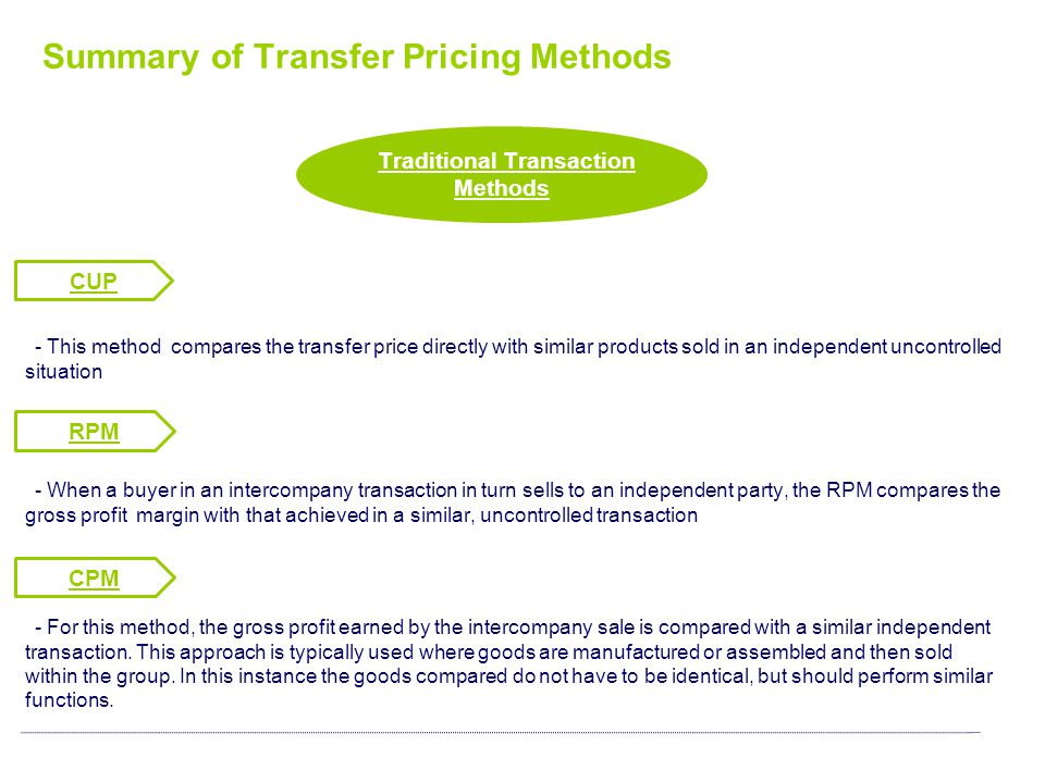 Summary of Transfer Pricing Methods