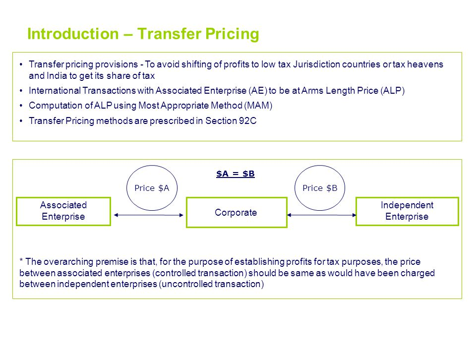 Introduction – Transfer Pricing