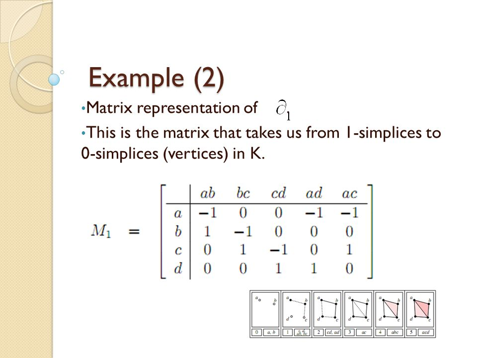 Example (2) Matrix representation of .