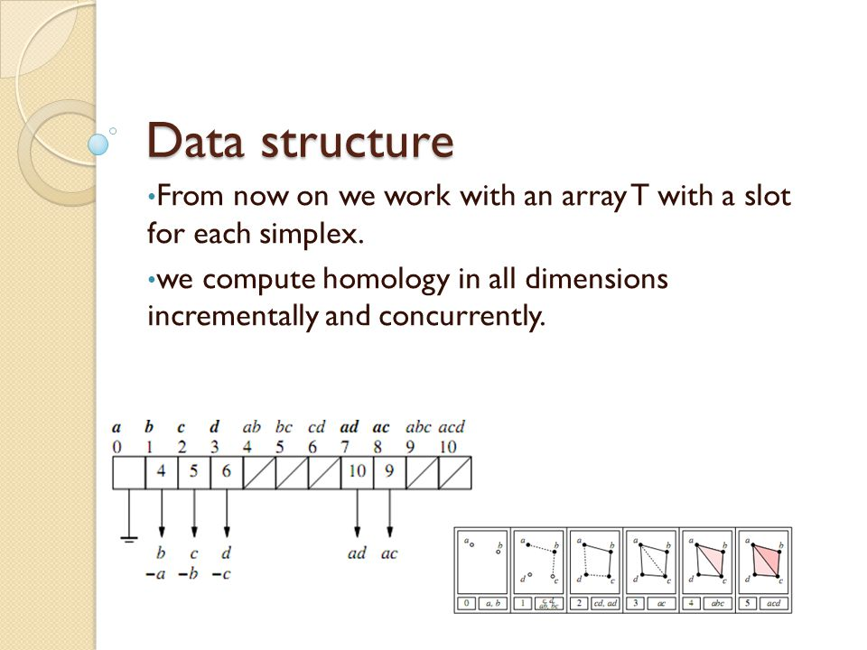 Data structure From now on we work with an array T with a slot for each simplex.