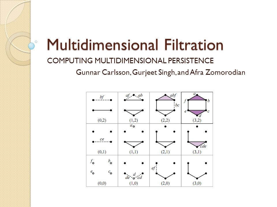 Multidimensional Filtration