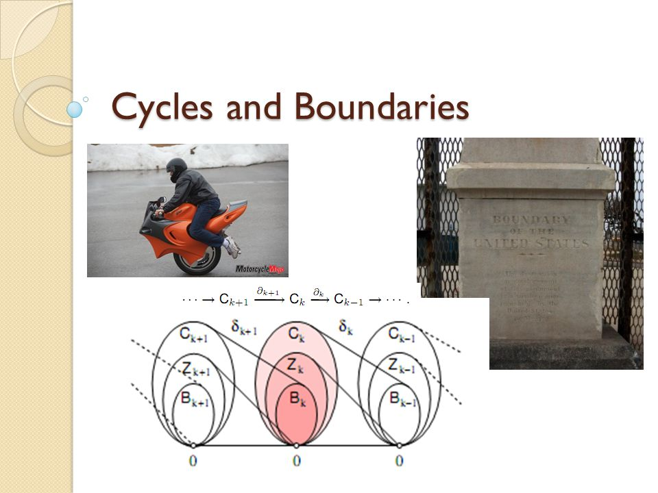 Cycles and Boundaries