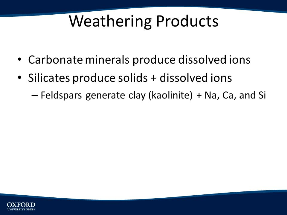 Weathering Products Carbonate minerals produce dissolved ions