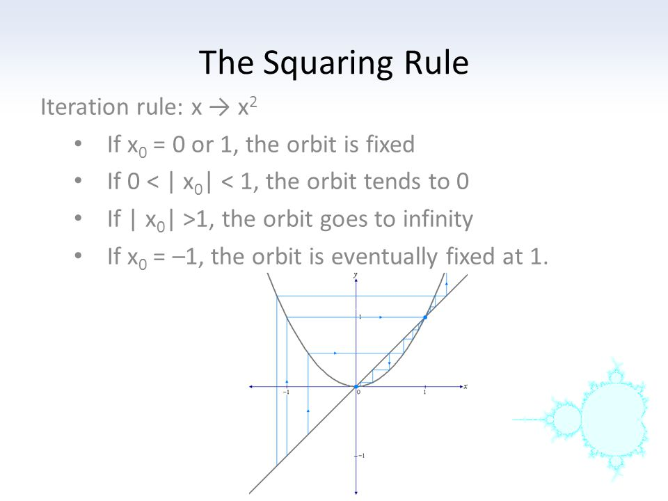 The Squaring Rule Iteration rule: x → x2