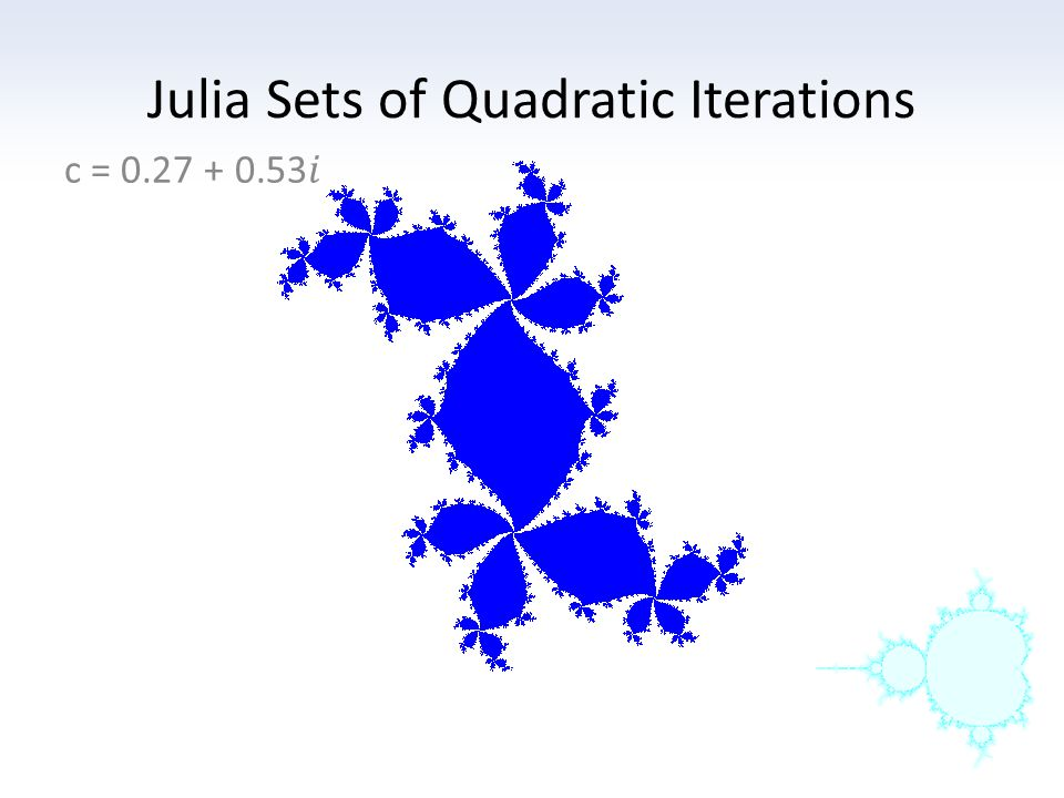 Julia Sets of Quadratic Iterations