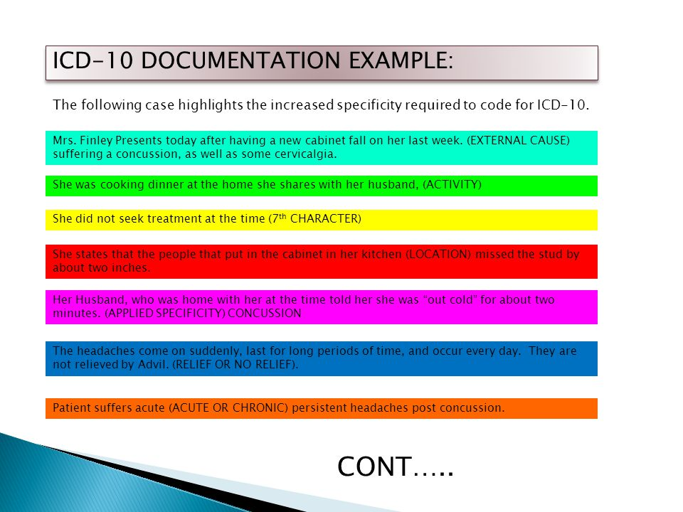 CONT….. ICD-10 DOCUMENTATION EXAMPLE: