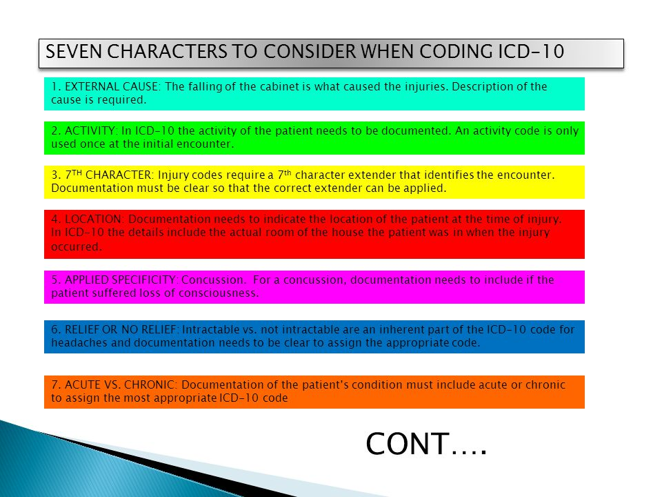 CONT…. SEVEN CHARACTERS TO CONSIDER WHEN CODING ICD-10
