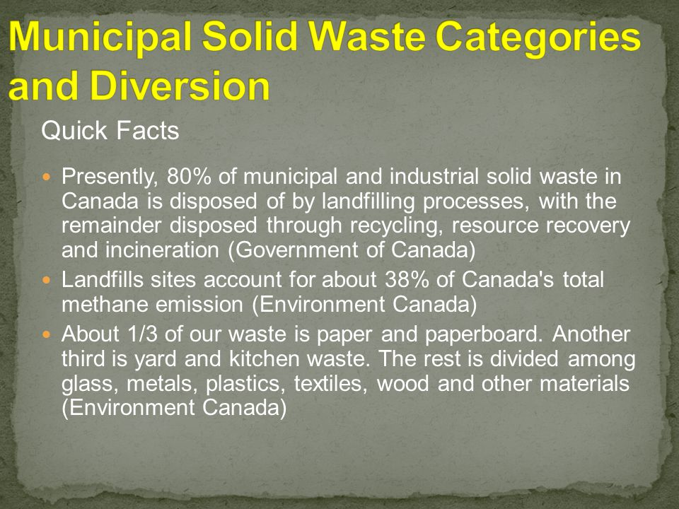 Municipal Solid Waste Categories and Diversion