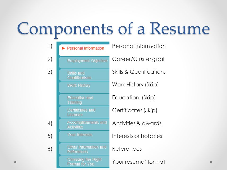 Components of a Resume 1) 2) 3) 4) 5) 6) Personal Information