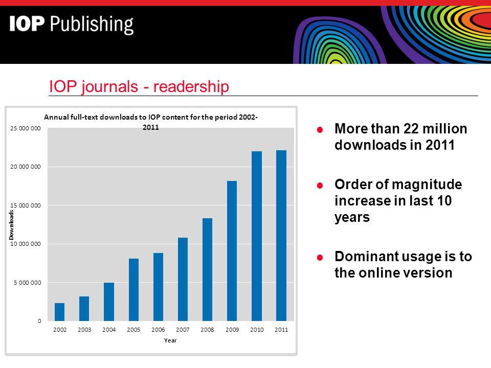IOP journals - readership