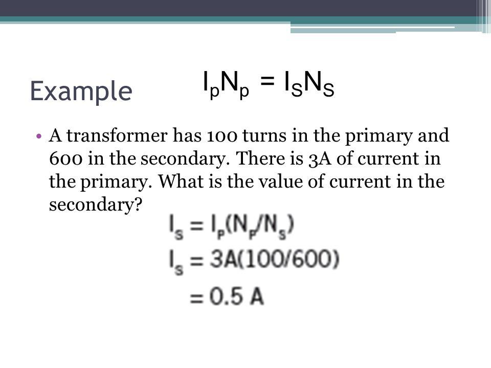 Example IpNp = ISNS.