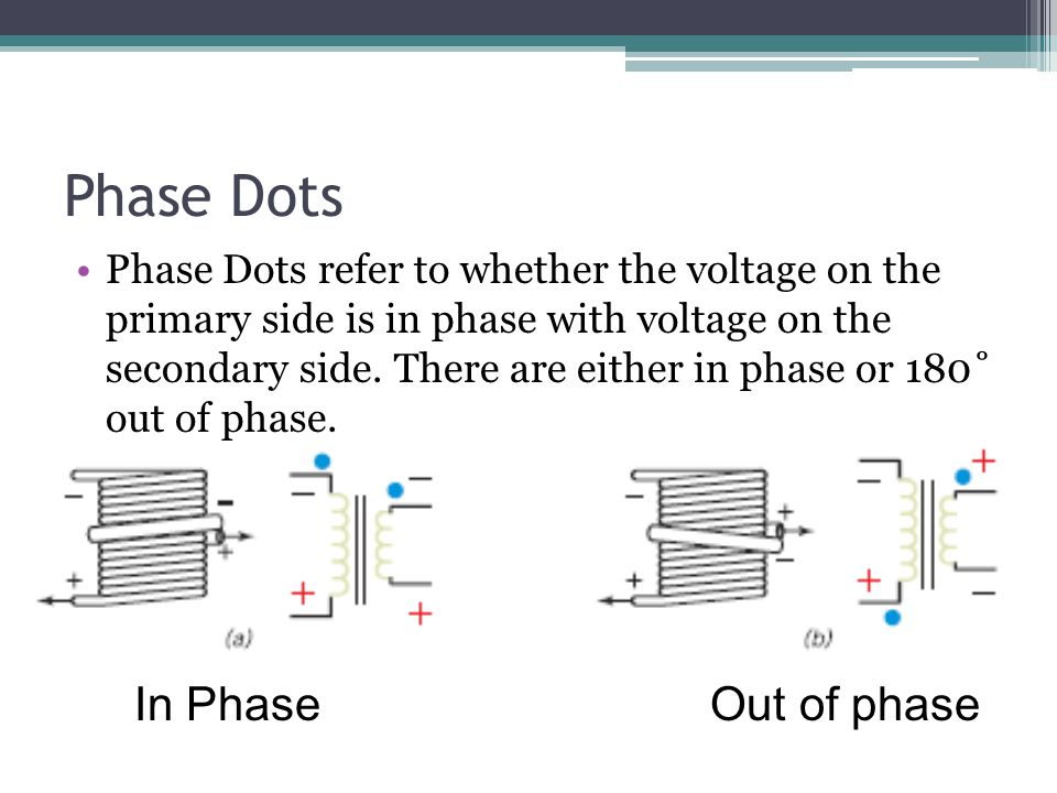 Phase Dots In Phase Out of phase