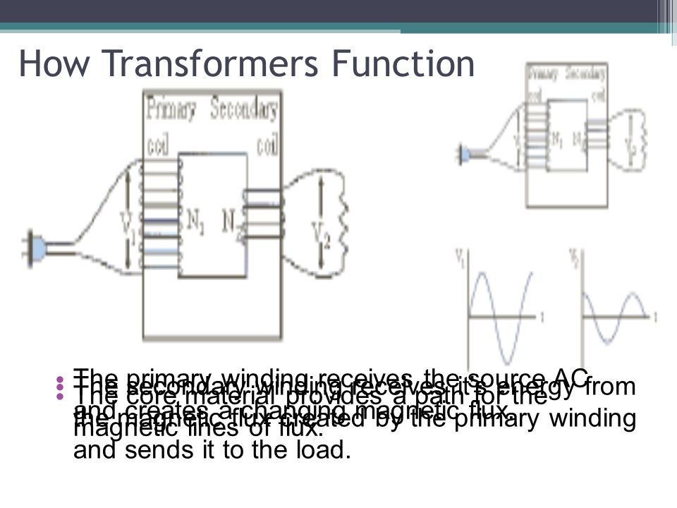 How Transformers Function