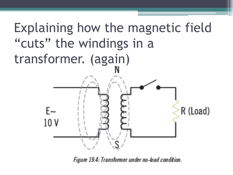 Explaining how the magnetic field cuts the windings in a transformer