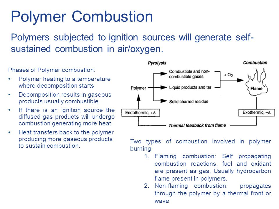 Polymer Combustion Polymers subjected to ignition sources will generate self-sustained combustion in air/oxygen.
