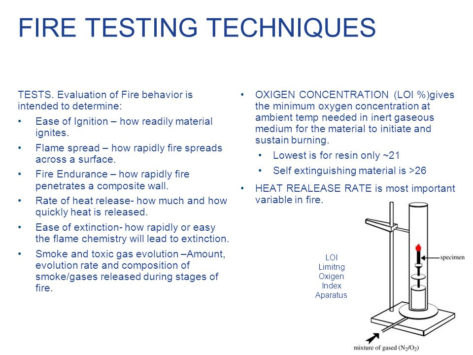 FIRE TESTING TECHNIQUES