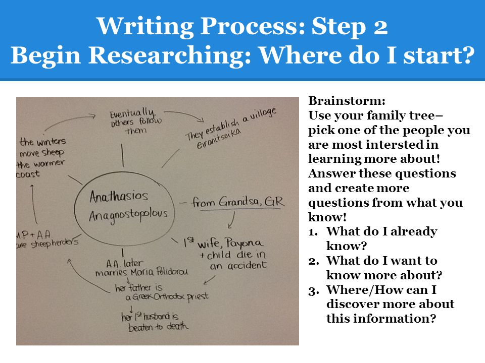Begin Researching: Where do I start