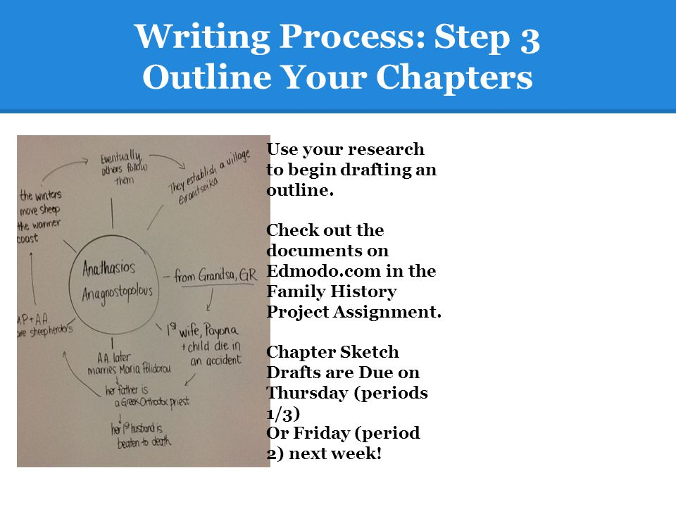 Writing Process: Step 3 Outline Your Chapters