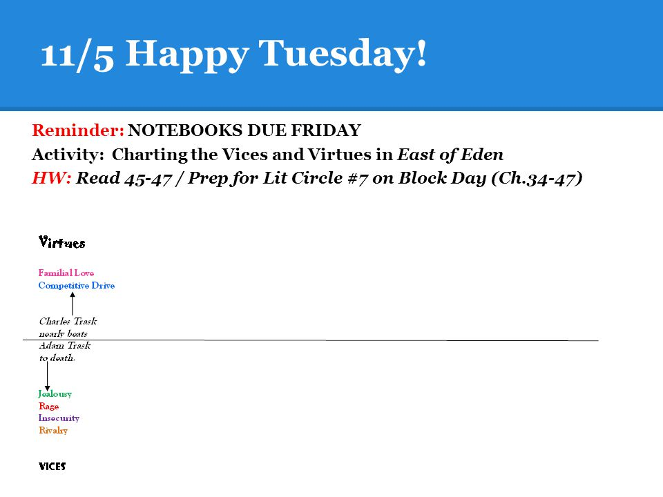 11/5 Happy Tuesday! Reminder: NOTEBOOKS DUE FRIDAY