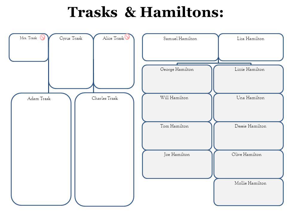 Trasks & Hamiltons: Cyrus Trask Alice Trask Samuel Hamilton