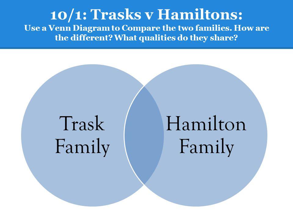 Trask Family Hamilton Family