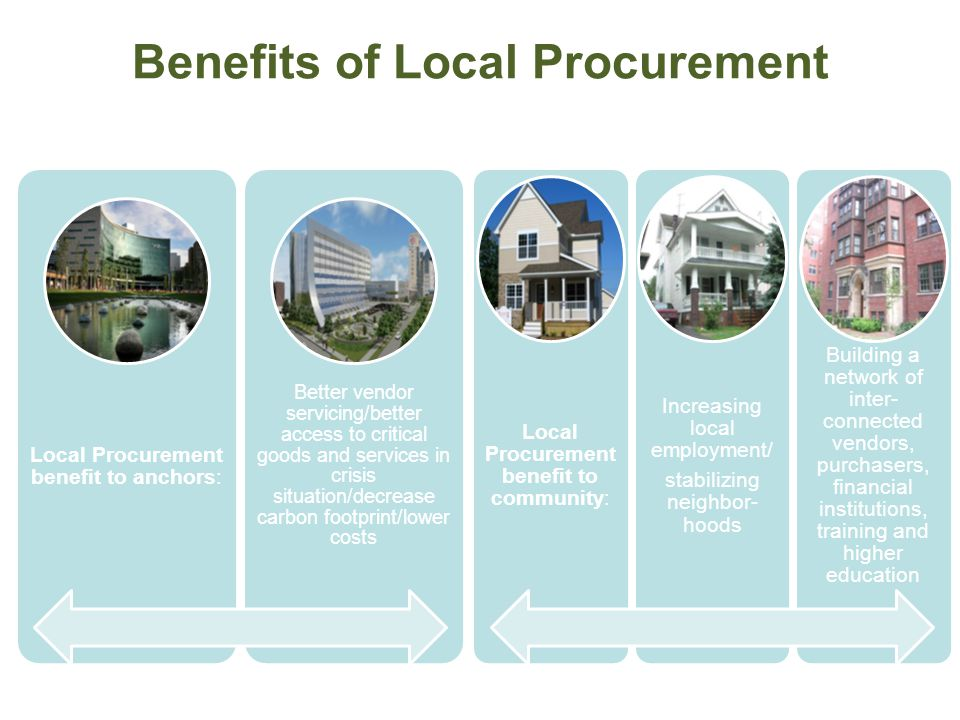 Benefits of Local Procurement