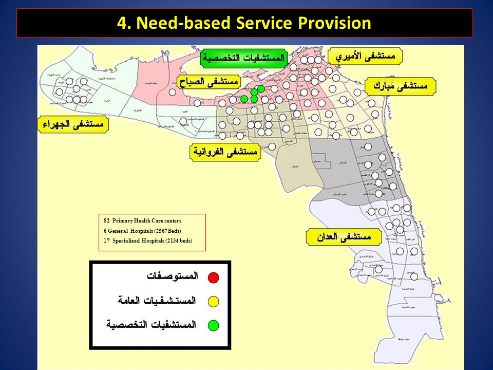 4. Need-based Service Provision