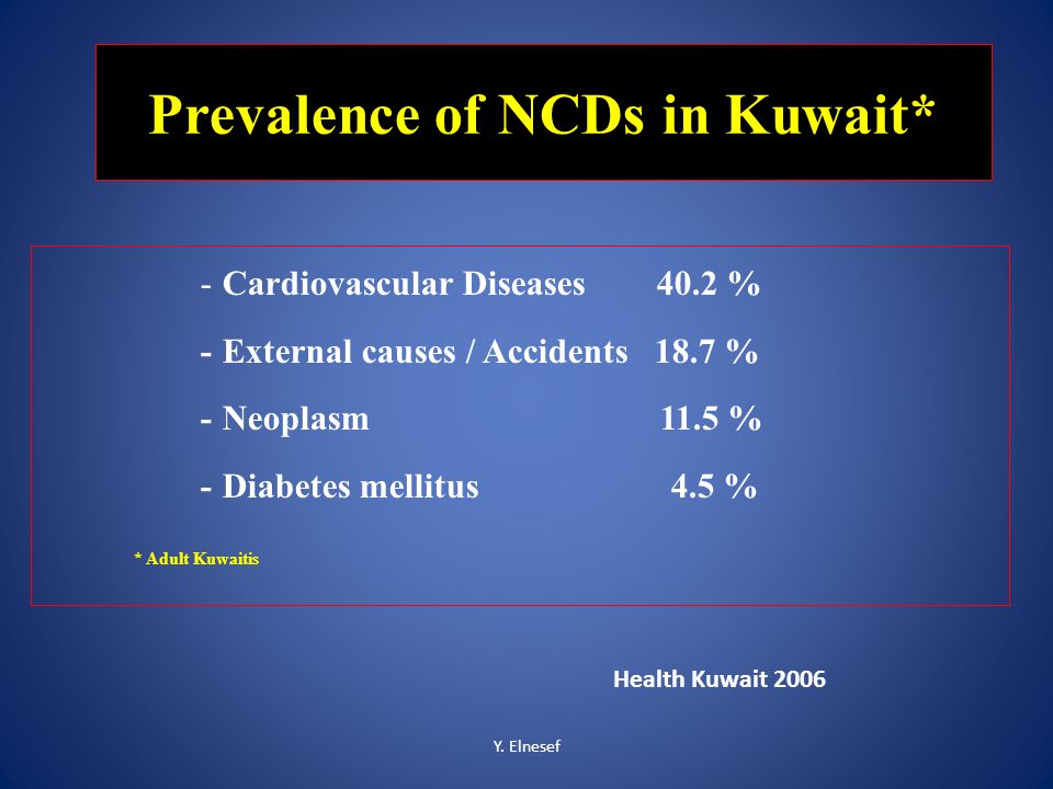 Prevalence of NCDs in Kuwait*
