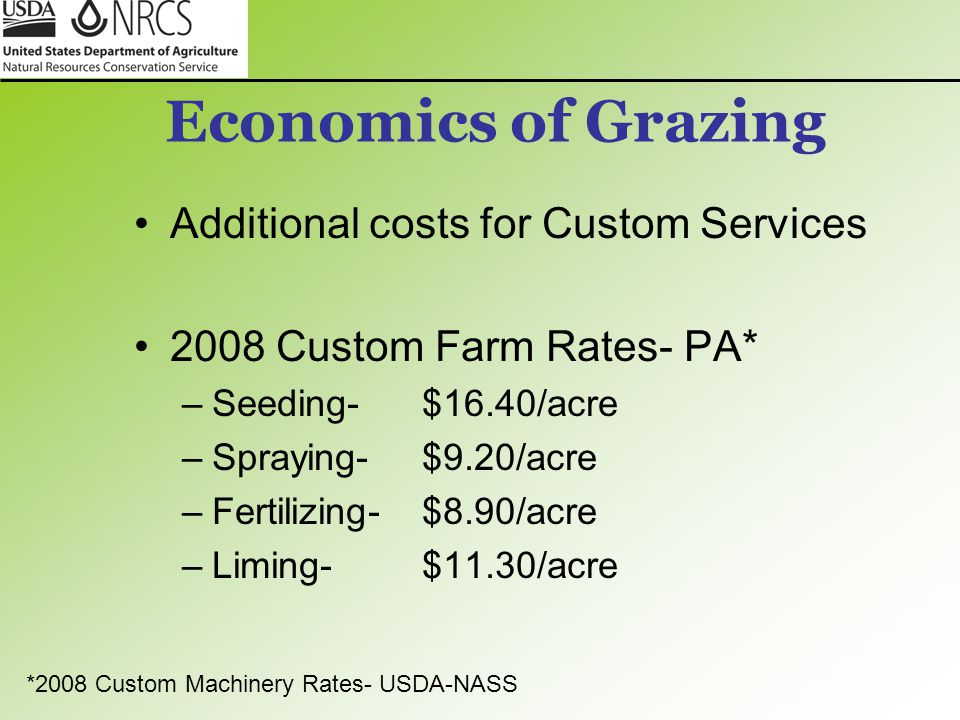 Economics of Grazing Additional costs for Custom Services