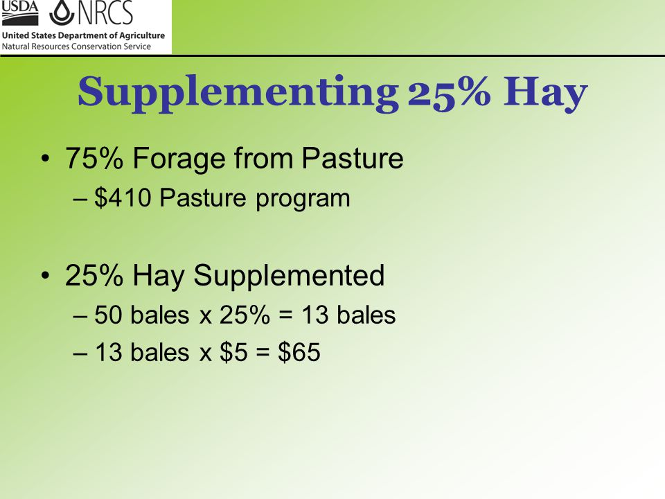 Supplementing 25% Hay 75% Forage from Pasture 25% Hay Supplemented