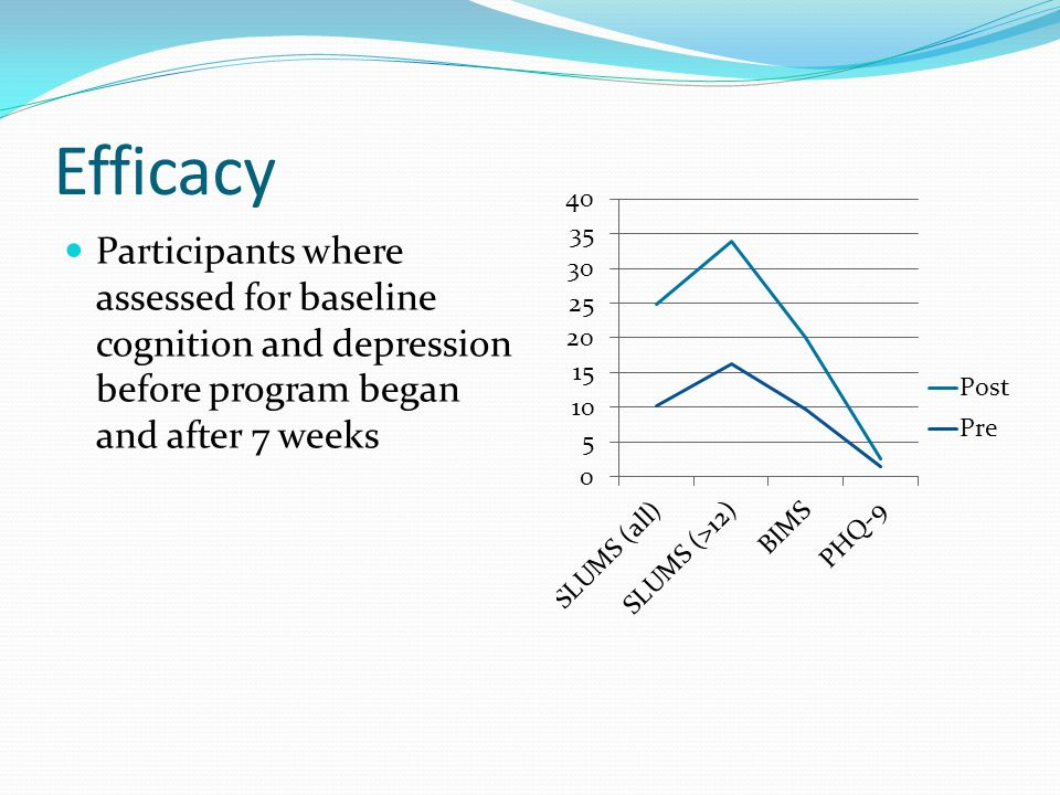 Efficacy Participants where assessed for baseline cognition and depression before program began and after 7 weeks.