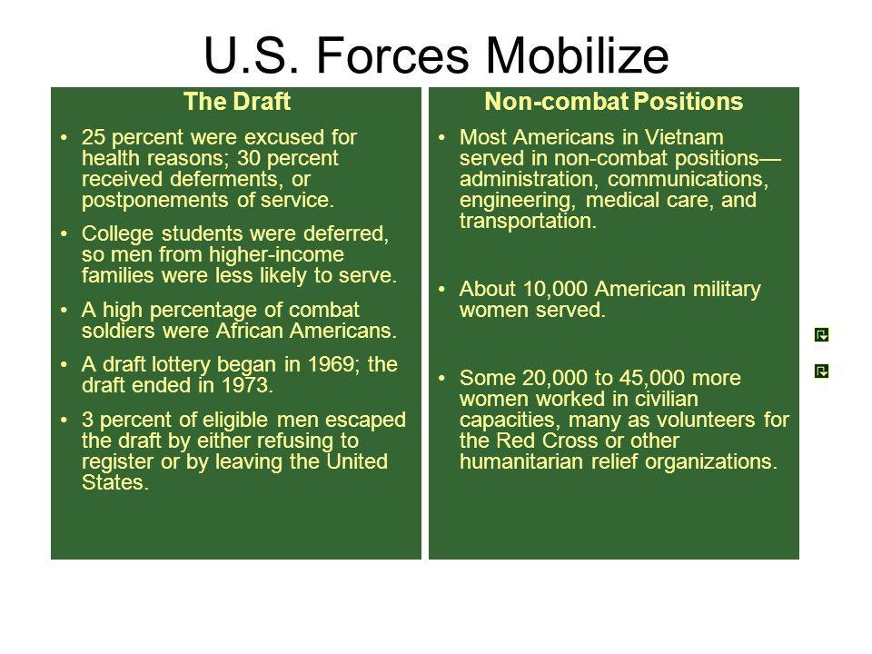 U.S. Forces Mobilize The Draft Non-combat Positions