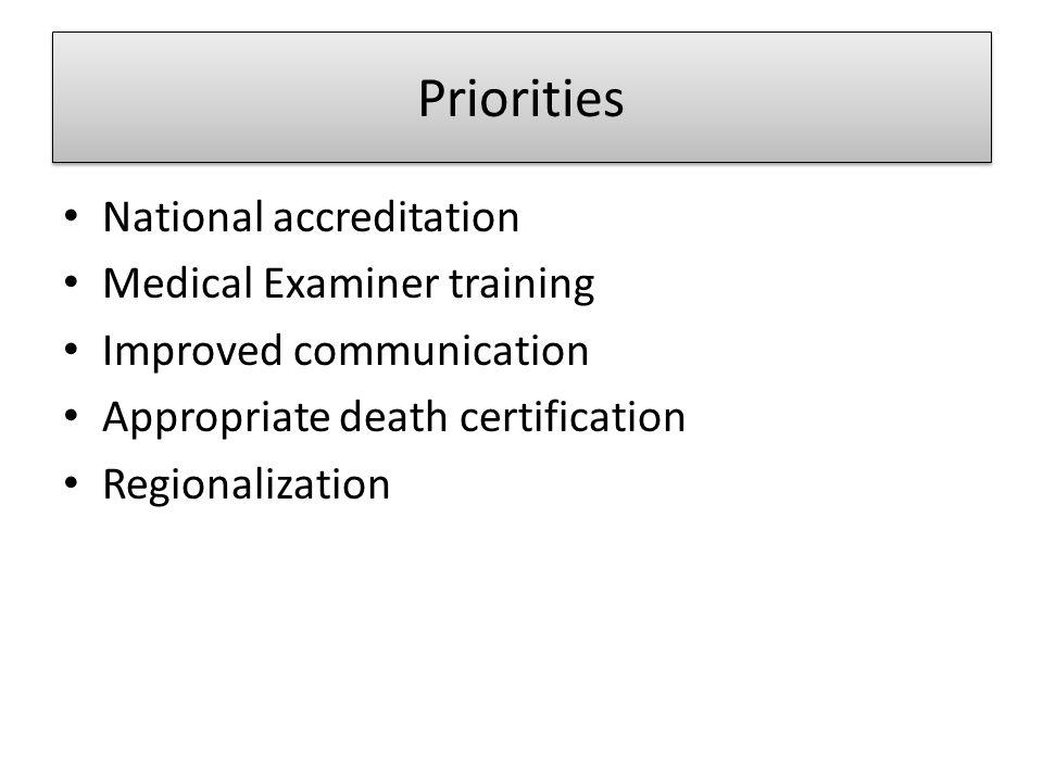 Priorities National accreditation Medical Examiner training