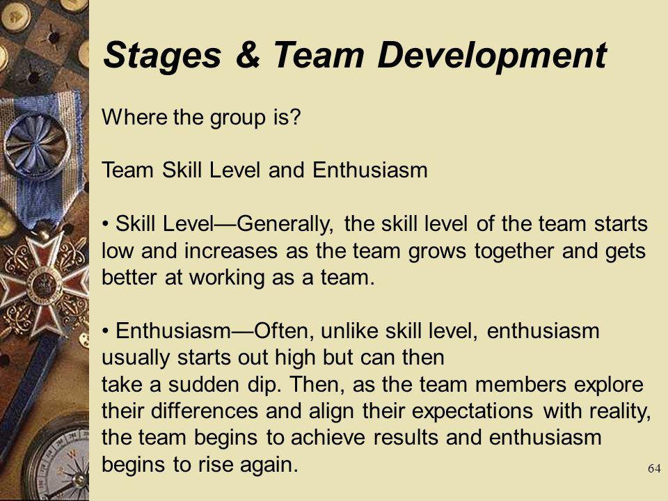 Stages & Team Development