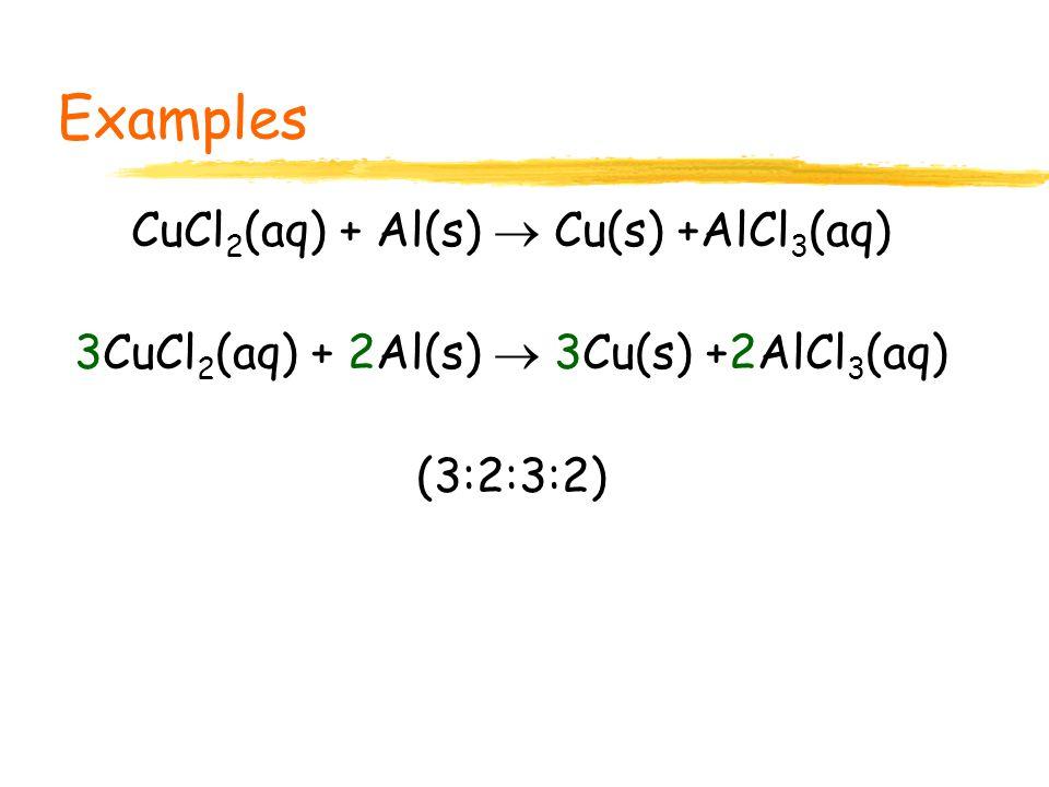 Examples CuCl2(aq) + Al(s)  Cu(s) +AlCl3(aq)