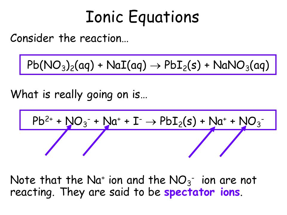 Ionic Equations Consider the reaction…