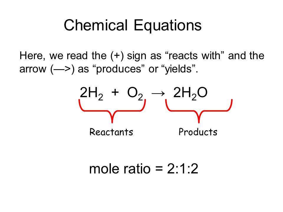Chemical Equations 2H2 + O2 → 2H2O mole ratio = 2:1:2