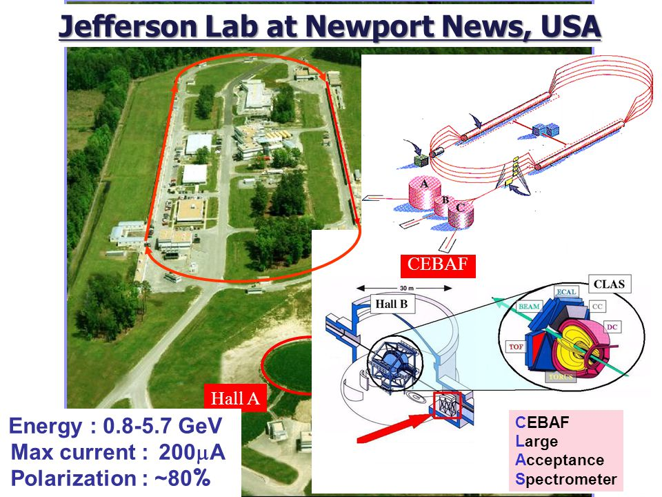 Jefferson Lab at Newport News, USA