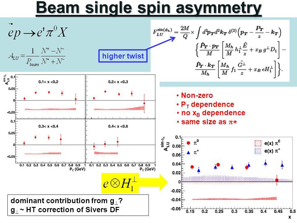 Beam single spin asymmetry