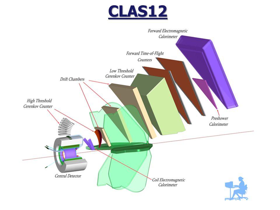 CLAS12