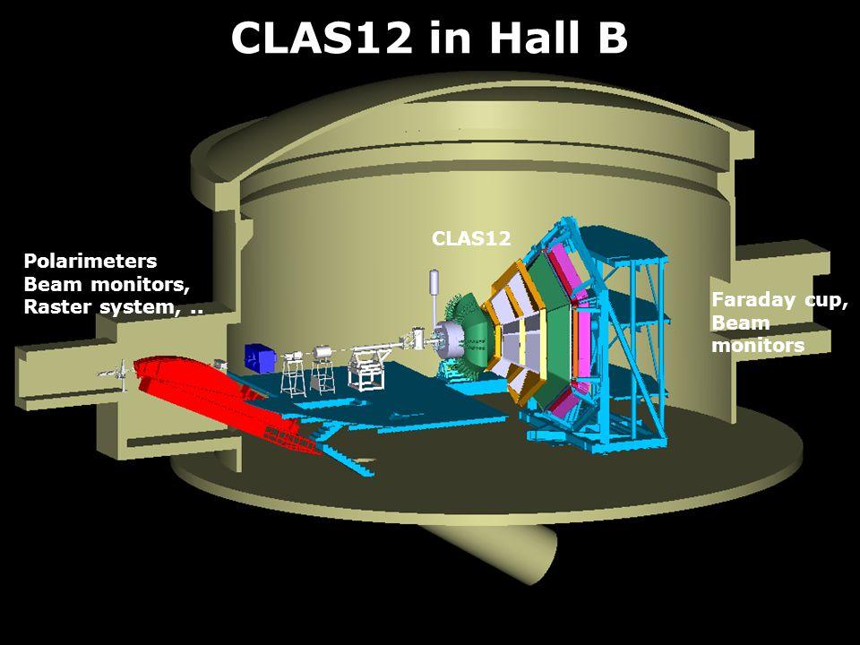 CLAS12 in Hall B CLAS12 Polarimeters Beam monitors, Raster system, ..