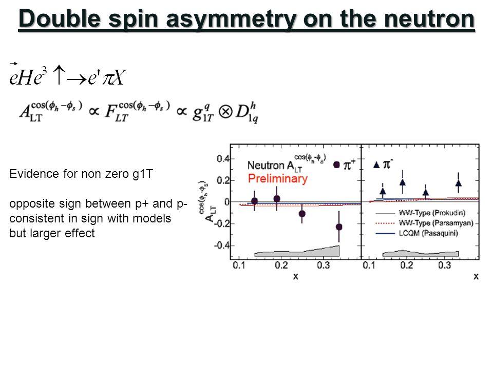 Double spin asymmetry on the neutron