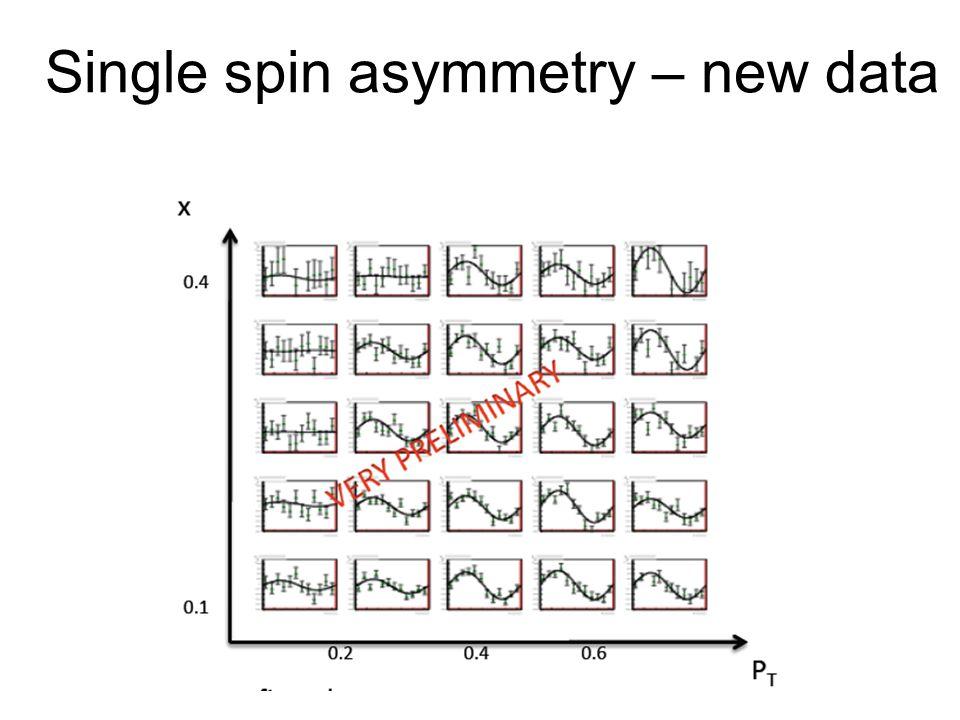 Single spin asymmetry – new data