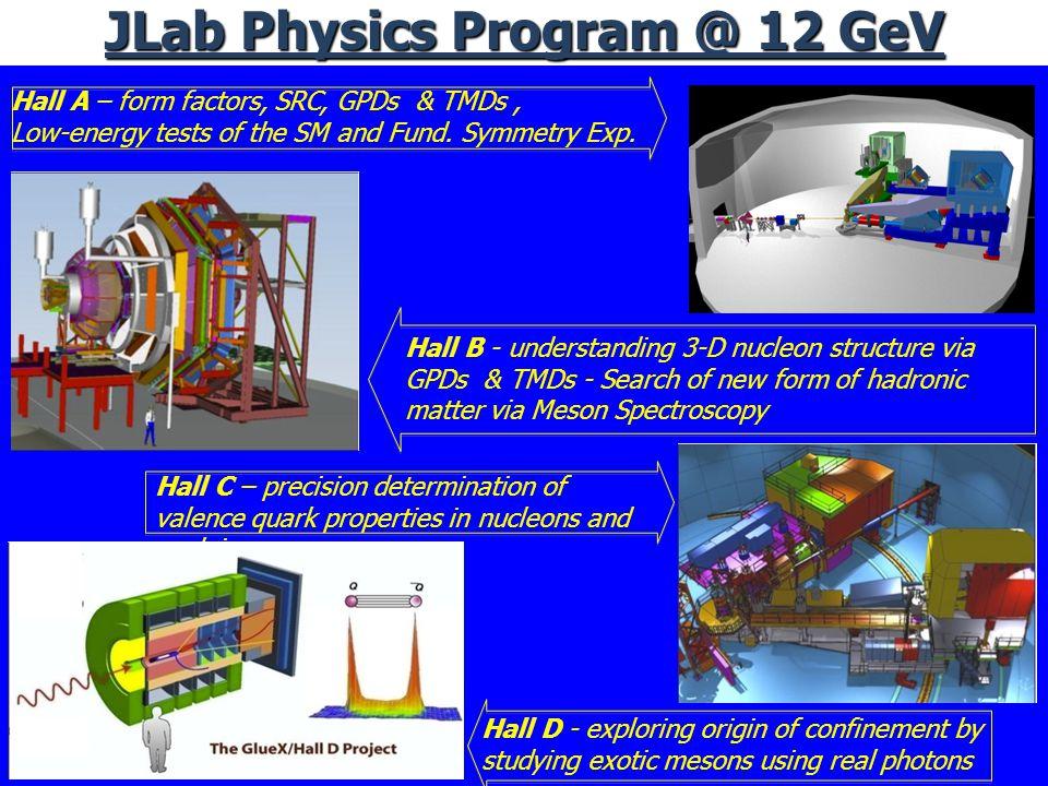 JLab Physics Program @ 12 GeV